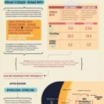Углеводы-причина ожирения