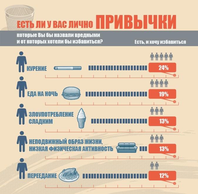 Всероссийский центр изучения общественного мнения