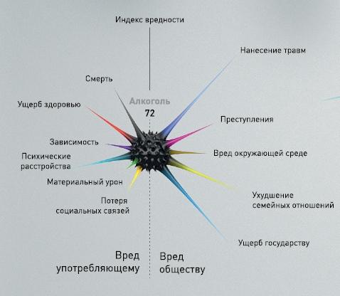 o-vrede-narkotikov - копия