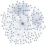 По поведению людей в социальных сетях можно предсказать исход отношений
