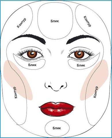 Коррекция формы лица правильным макияжем