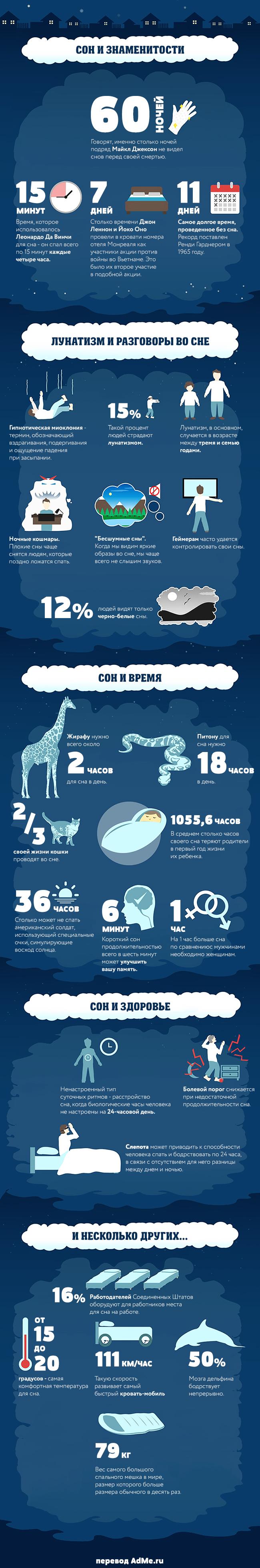 Интересные факты о сне (инофграфика)
