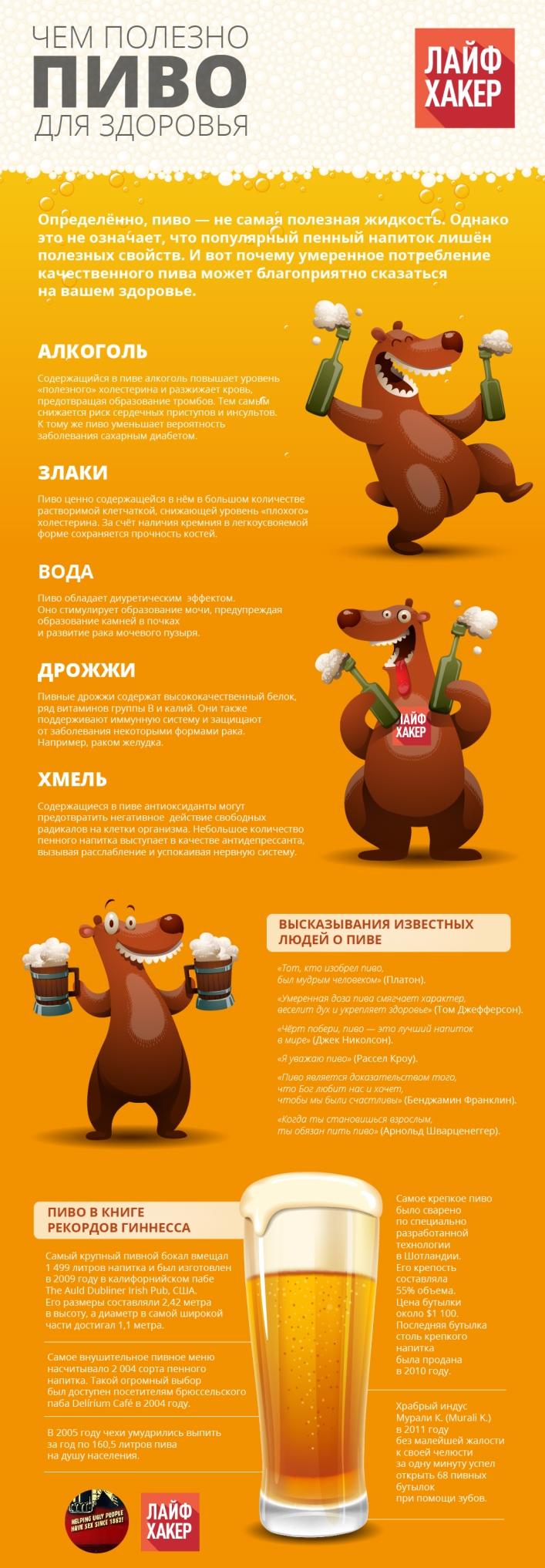 Чем полезно пиво